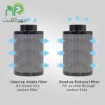 فیلتر کربنی گلخانه ای